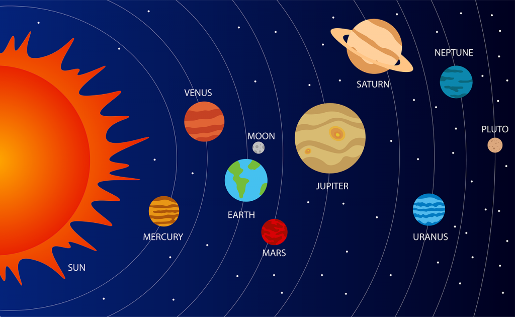 solar system, planets, universe